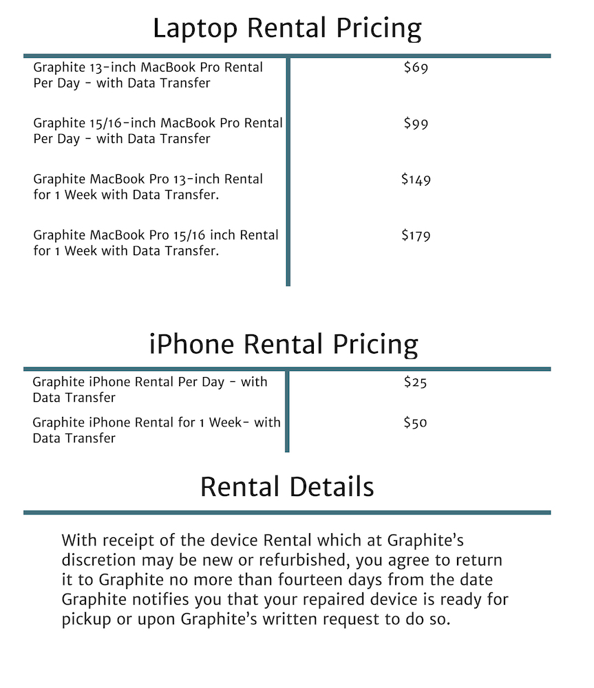 Device Rental Pricing
