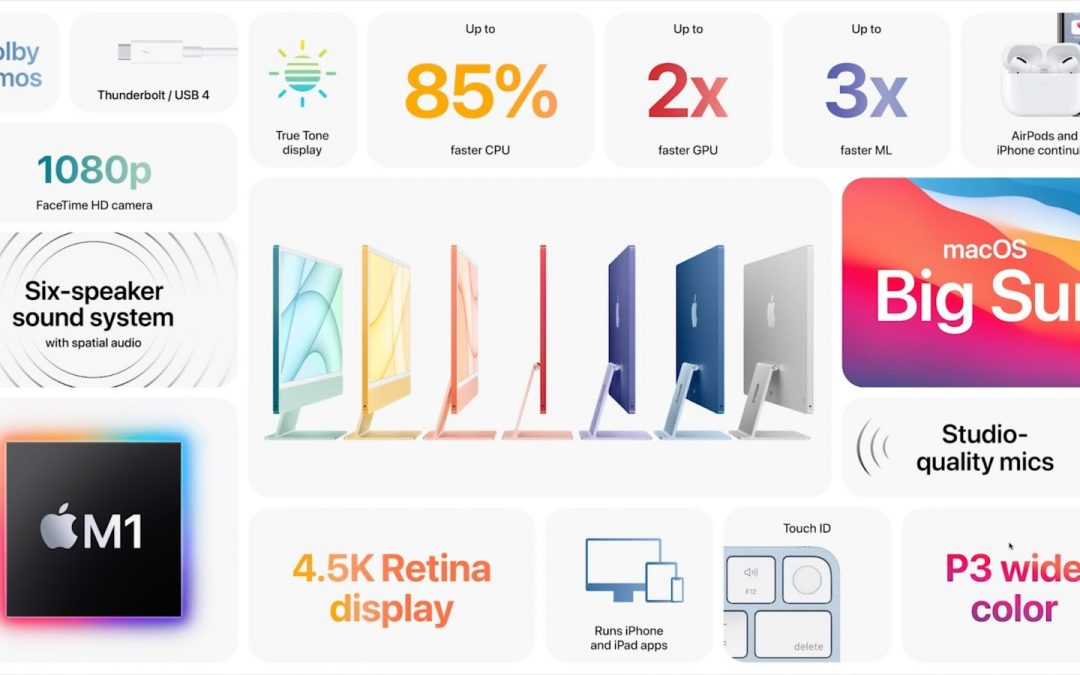Apple Announces New M1-Based 24-inch iMac, iPad Pro, AirTag, Apple TV 4K, and More